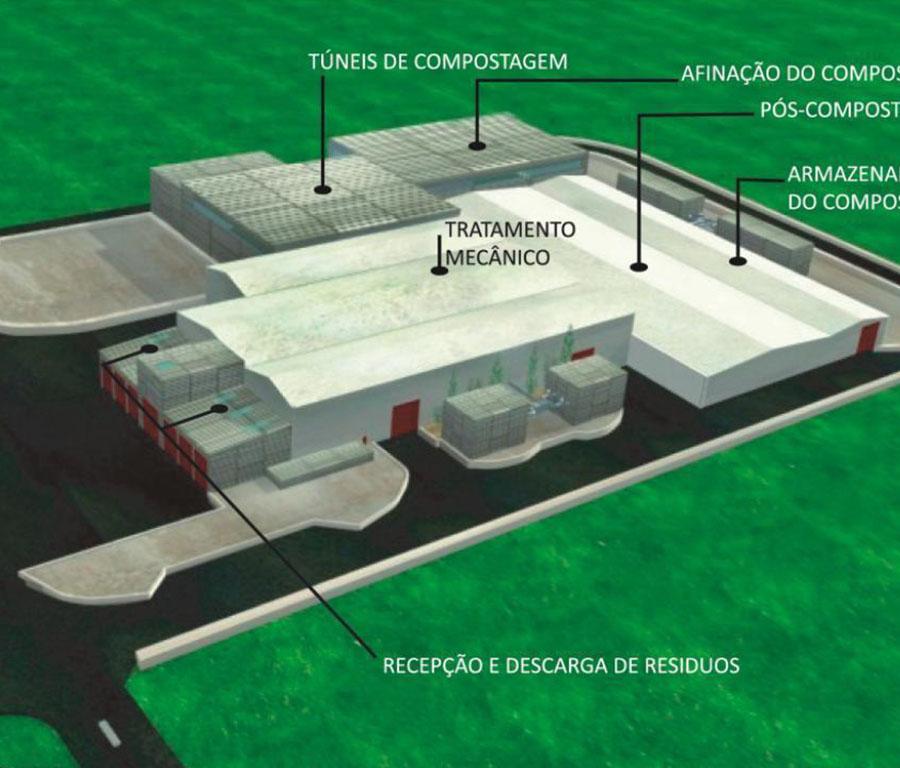 Central de Tratamento Mecânico e Biológico de Resíduos Urbanos dos Sistemas GESAMB, Resialentejo e AMCAL